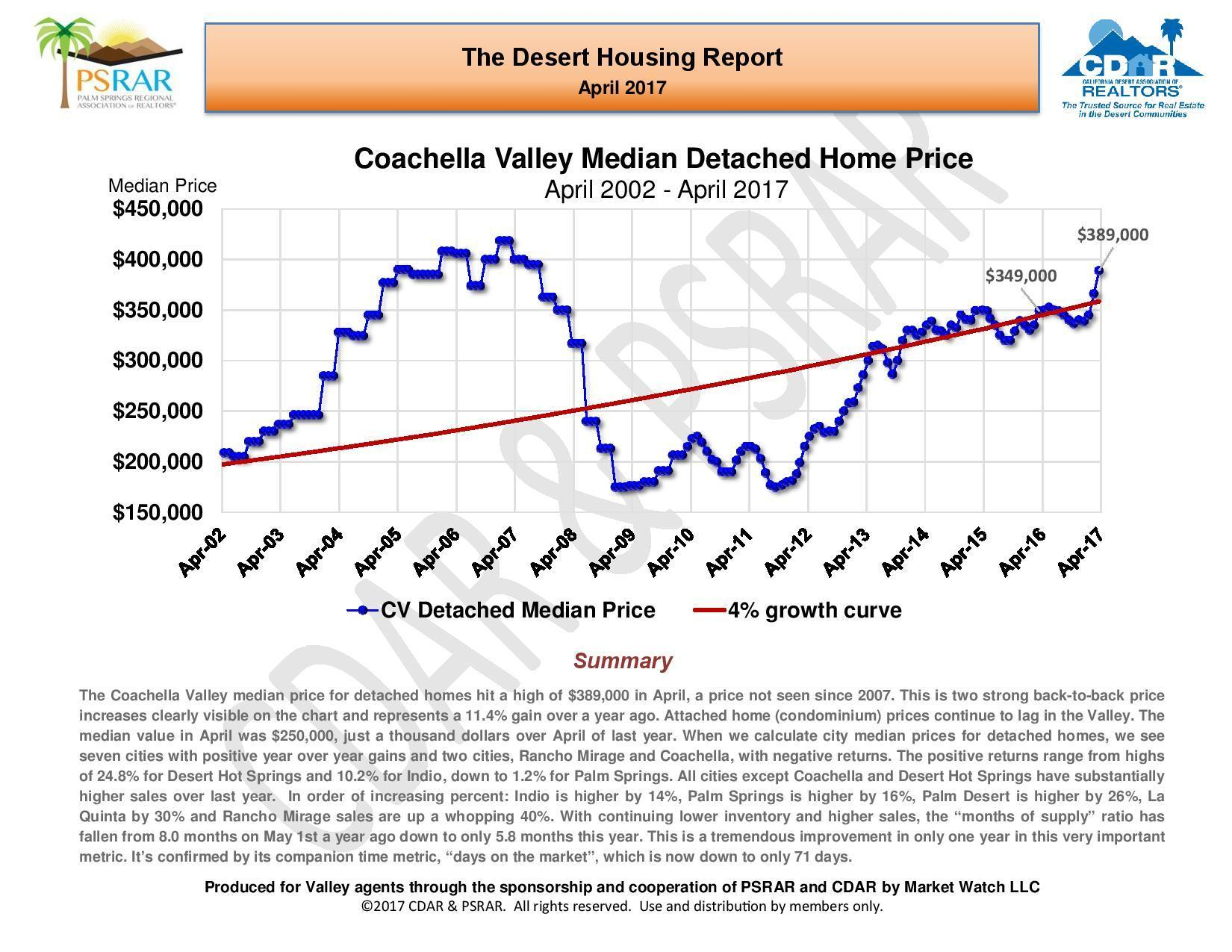 April 2017 Desert Housing Report-page-001