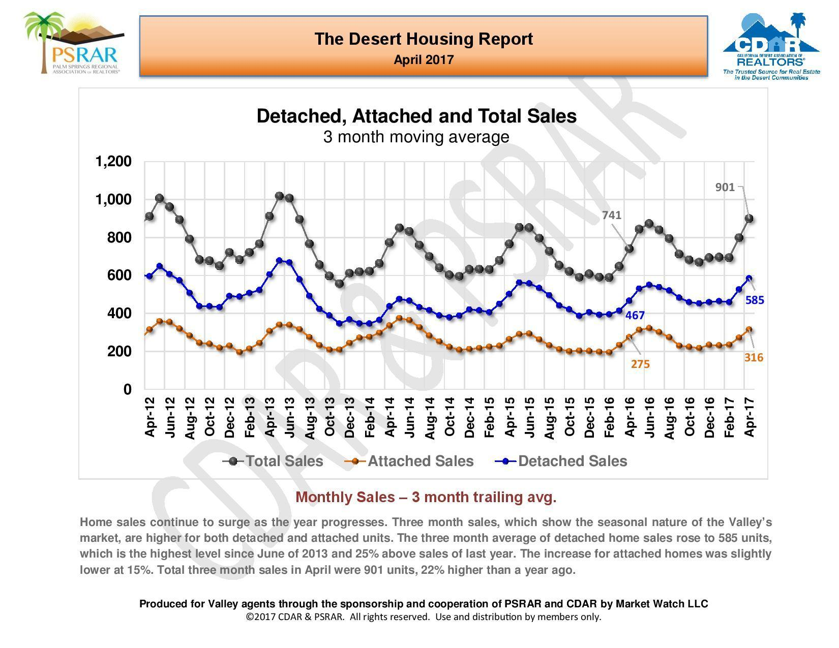 April 2017 Desert Housing Report-page-004