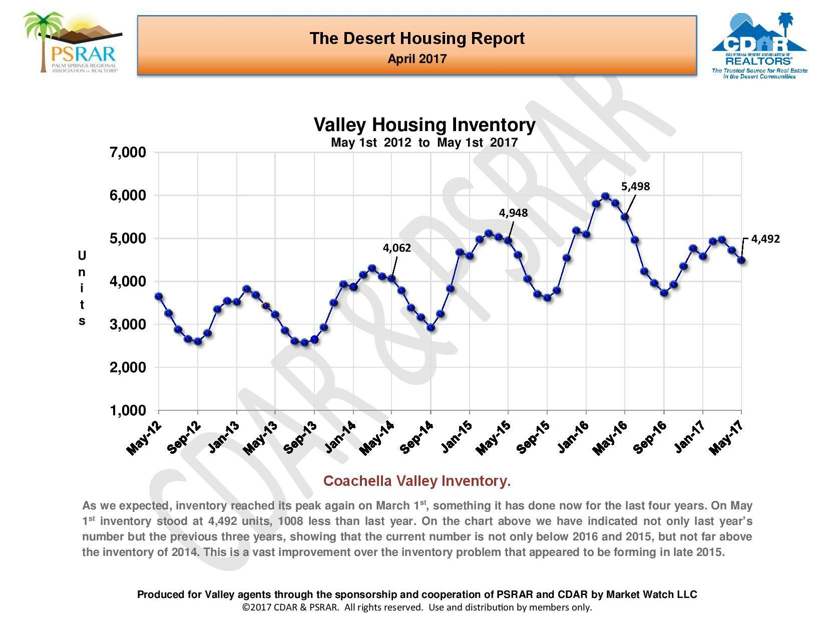 April 2017 Desert Housing Report-page-008