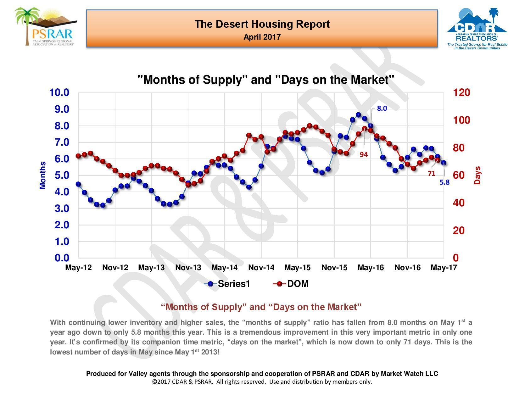 April 2017 Desert Housing Report-page-009